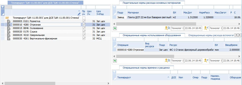 Фото - Конструкторская подготовка производства