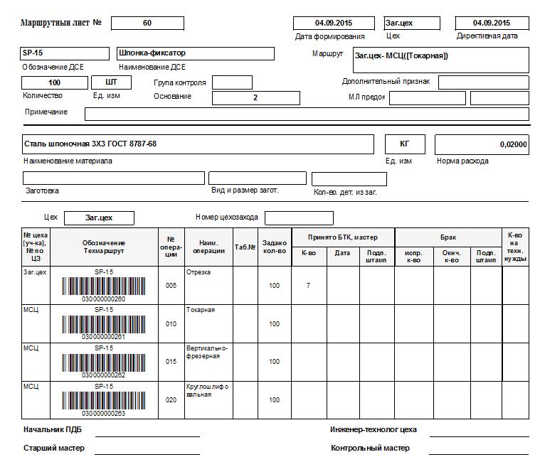 Маршрутный лист. Маршрут изготовления изделия со штрих-кодами для оперативного учёта в производстве