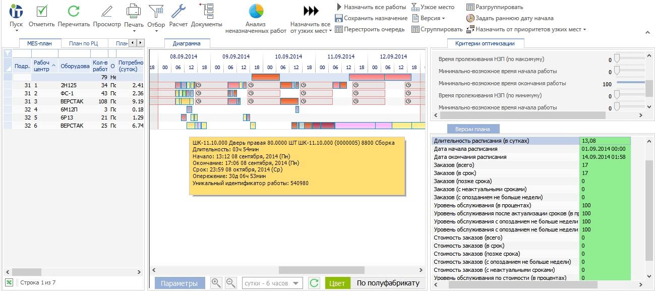 MES-план в сервисе Clobbi. Диаграмма Гантта