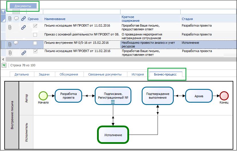 Фото - Анализ состояния документа