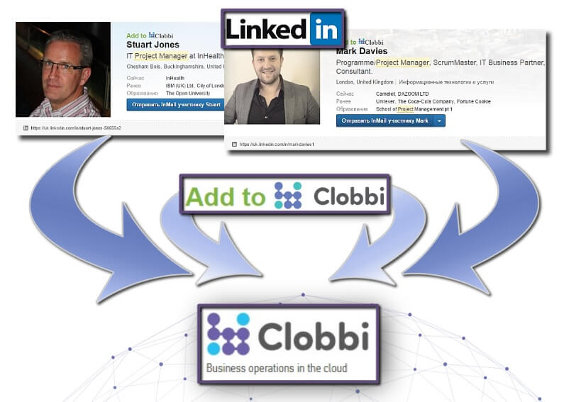 Взаимодействие c LinkedIn
