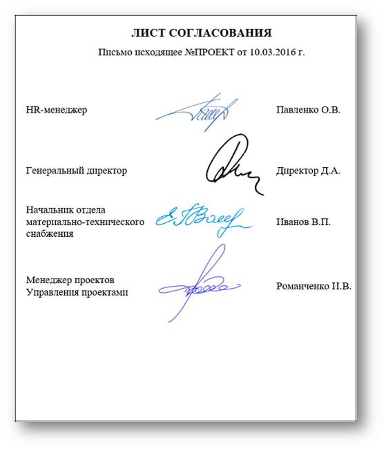 Фото - Лист согласования (отчет)