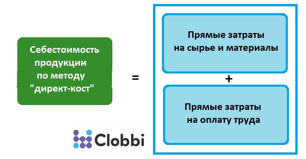 clobbi_costs_pic1