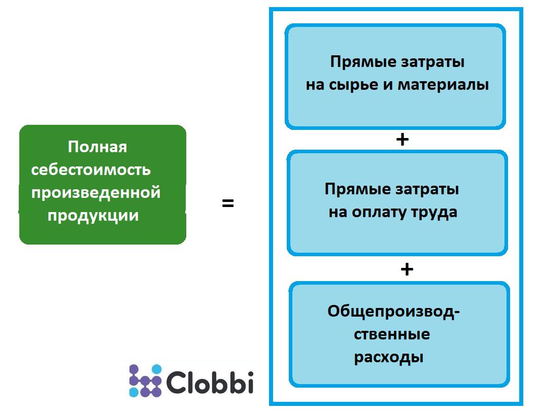 clobbi_costs_pic2