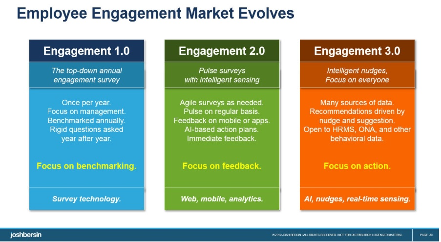 employee_engagement_v3